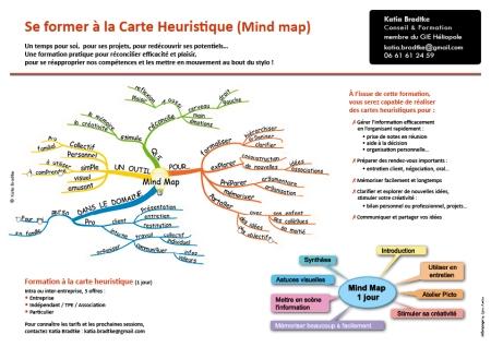 A4 flyer mind map